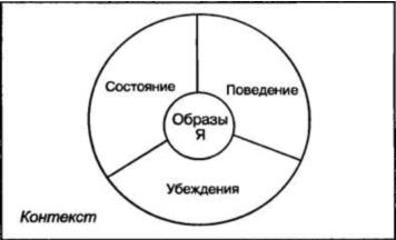 Модель Мерседес СК